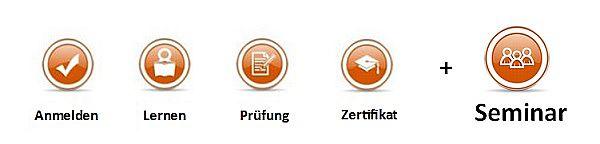 Grafik_Buttons2