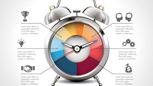 Zeitmanagement – Tipps, die Ihren Arbeitsalltag erleichtern