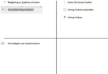 Bild 1: Wenn Sie Aufgaben aus Outlook als Eisenhower- Matrix anordnen, bekommen Sie rasch wieder einen Überblick