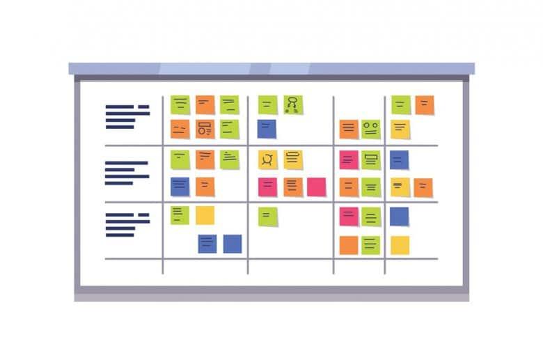 Webinar SCRUM Management-Wissen für die Assistenz