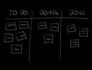 Seminar: Projektmanagement – klassisch oder agil?