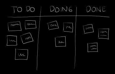 Ähnliches ThemaErfolgreiches Projektmanagement - klassisch oder agil?