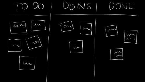 Erfolgreiches Projektmanagement – klassisch oder agil?