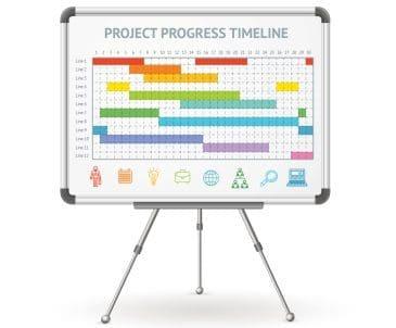 Online-Zertifikatskurs Professionelles Projektmanagement als Erfolgsgarant für Sekretariat und Assistenz