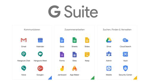 Intelligente Büroverwaltung mit der G Suite